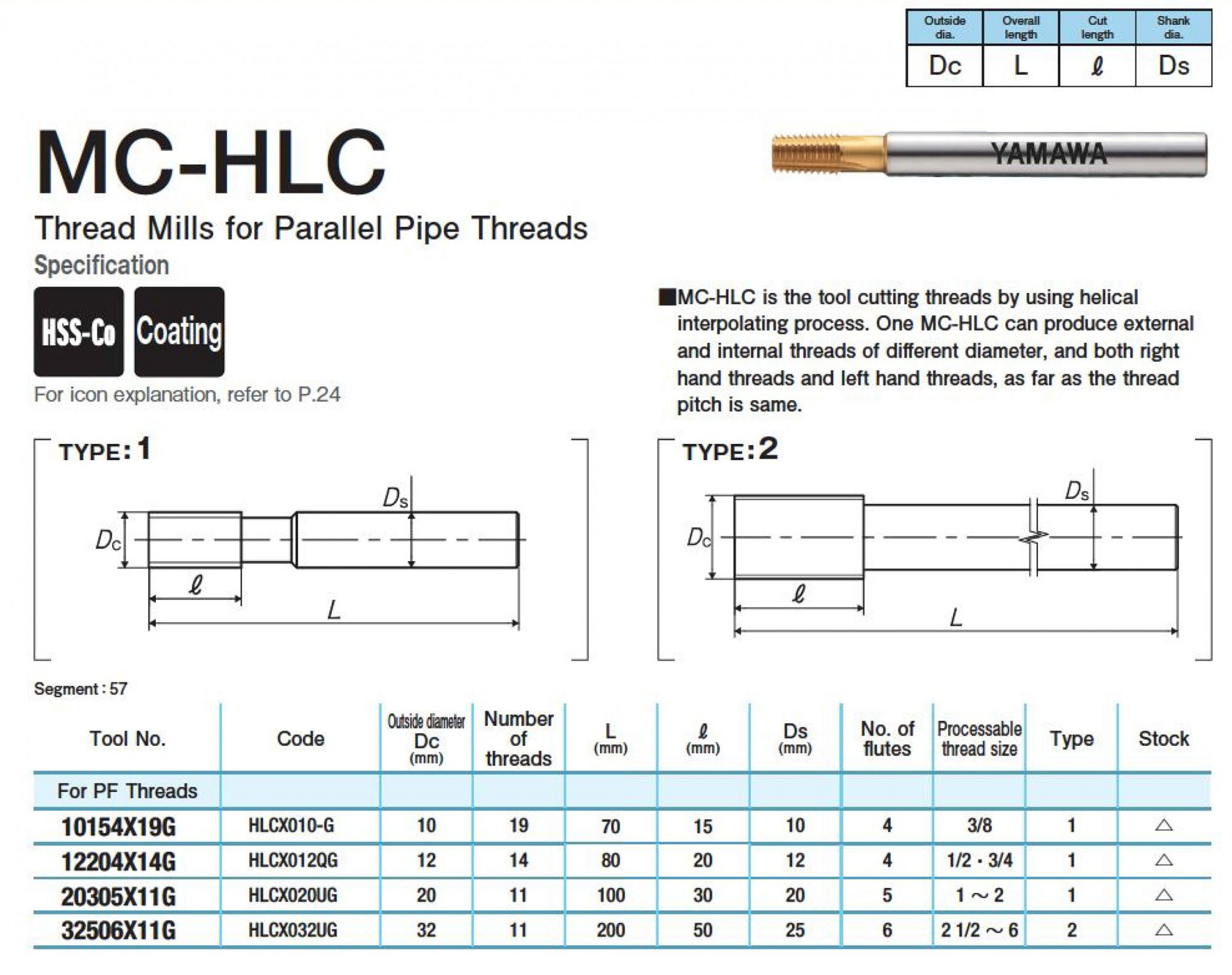 Thread-Mills-for-Parallel-Pipe-Threads-MC-HLC-02
