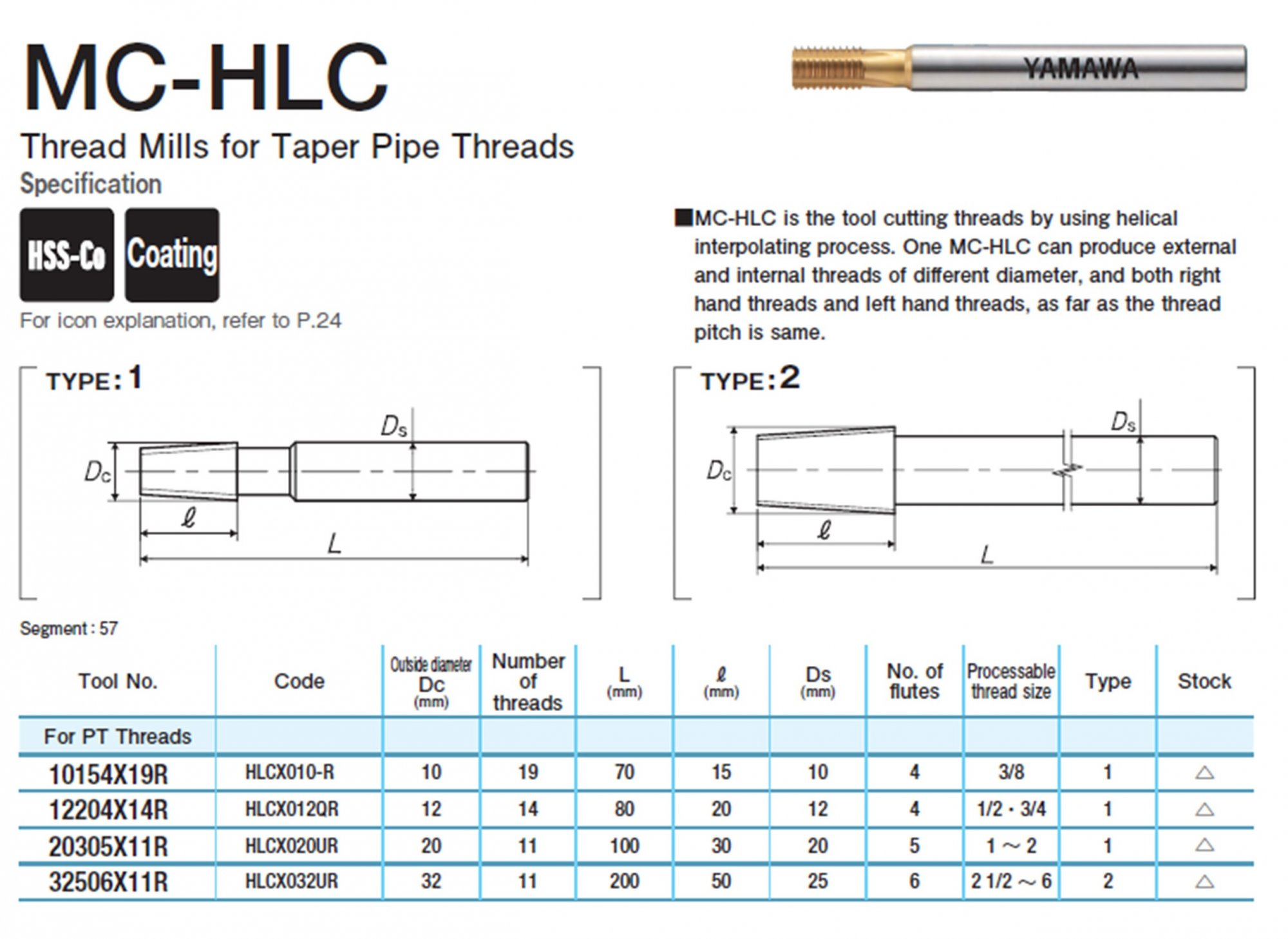Thread-Mills-for-Taper-Pipe-Threads-MC-HLC-02
